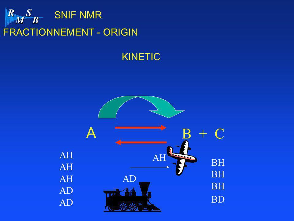 R M S B SNIF NMR A B + C KINETIC FRACTIONNEMENT - ORIGIN AH AD AH BH AD BD