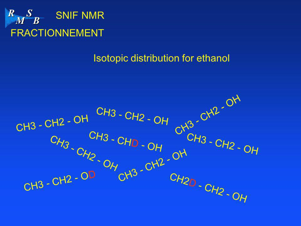 R M S B SNIF NMR FRACTIONNEMENT Isotopic distribution for ethanol CH3 - CH2 - OH CH3 - CH2 - OD CH3 - CH2 - OH CH3 - CHD - OH CH2D - CH2 - OH CH3 - CH