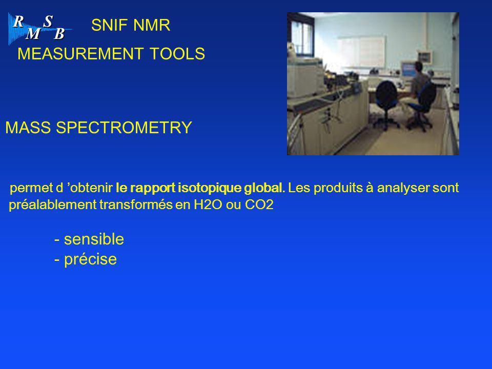 R M S B SNIF NMR MEASUREMENT TOOLS MASS SPECTROMETRY permet d 'obtenir le rapport isotopique global. Les produits à analyser sont préalablement transf