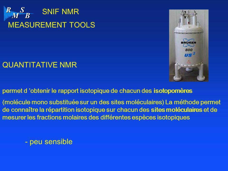 R M S B QUANTITATIVE NMR permet d 'obtenir le rapport isotopique de chacun des isotopomères (molécule mono substituée sur un des sites moléculaires) L