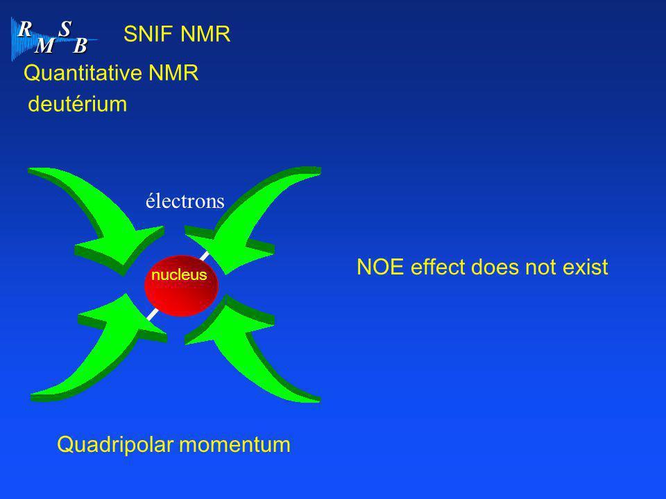 R M S B SNIF NMR Quantitative NMR deutérium Quadripolar momentum électrons NOE effect does not exist nucleus