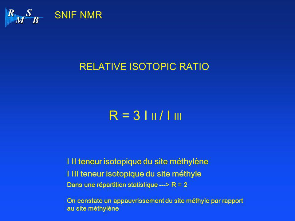 R M S B SNIF NMR RELATIVE ISOTOPIC RATIO R = 3 I II / I III I II teneur isotopique du site méthylène I III teneur isotopique du site méthyle Dans une