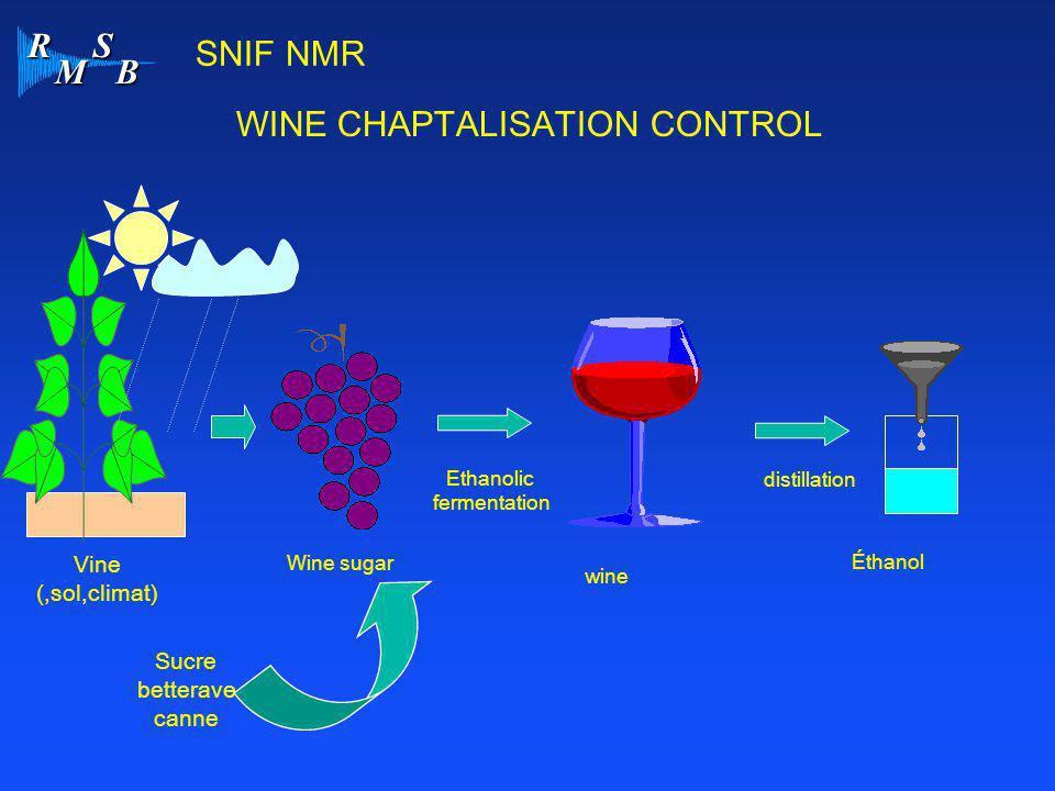 R M S B SNIF NMR WINE CHAPTALISATION CONTROL Ethanolic fermentation Wine sugar distillation wine Éthanol Vine (,sol,climat) Sucre betterave canne