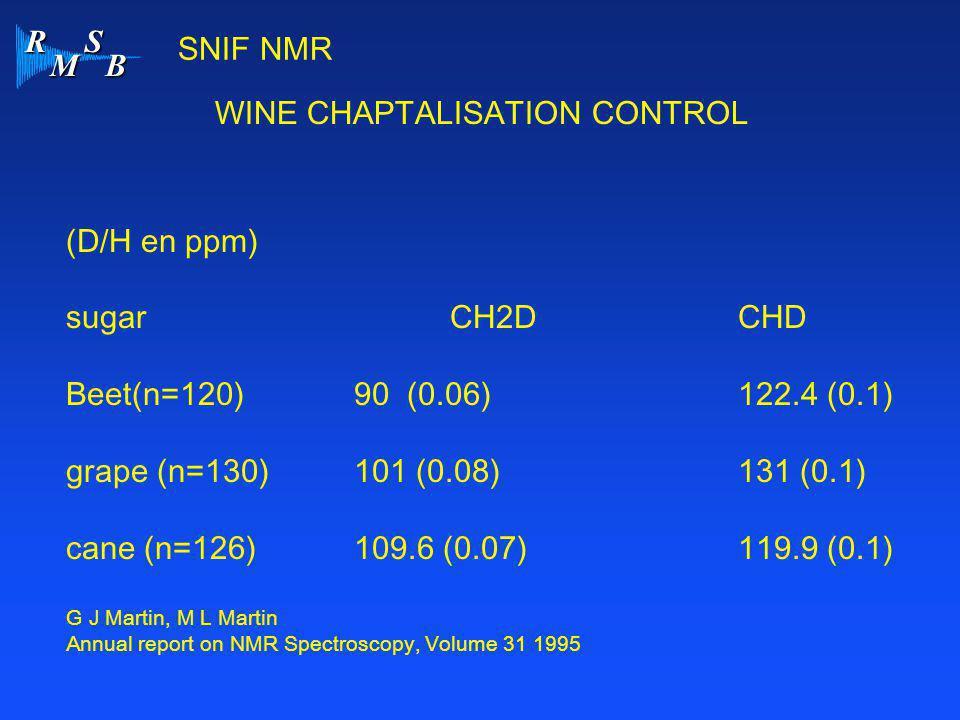 R M S B (D/H en ppm) sugarCH2DCHD Beet(n=120)90 (0.06)122.4 (0.1) grape (n=130)101 (0.08)131 (0.1) cane (n=126)109.6 (0.07)119.9 (0.1) G J Martin, M L