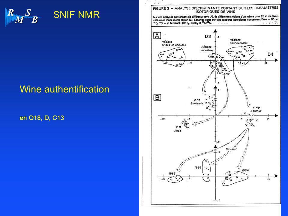 R M S B Wine authentification en O18, D, C13 SNIF NMR