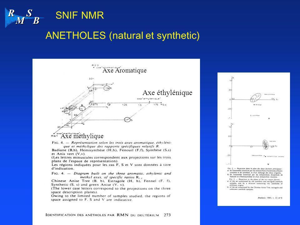 R M S B SNIF NMR ANETHOLES (natural et synthetic) Axe éthylénique Axe méthylique Axe Aromatique