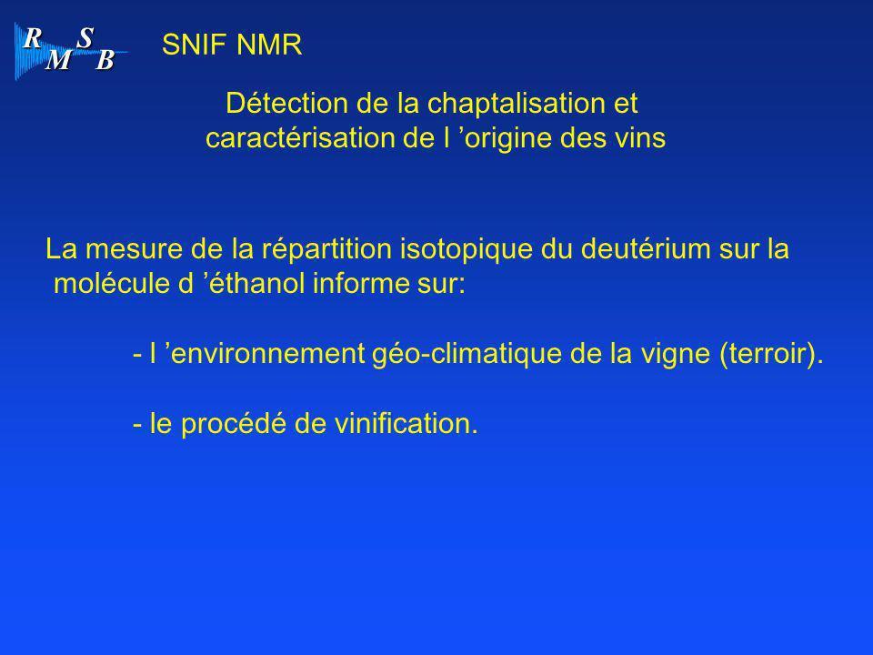 R M S B SNIF NMR La mesure de la répartition isotopique du deutérium sur la molécule d 'éthanol informe sur: - l 'environnement géo-climatique de la v