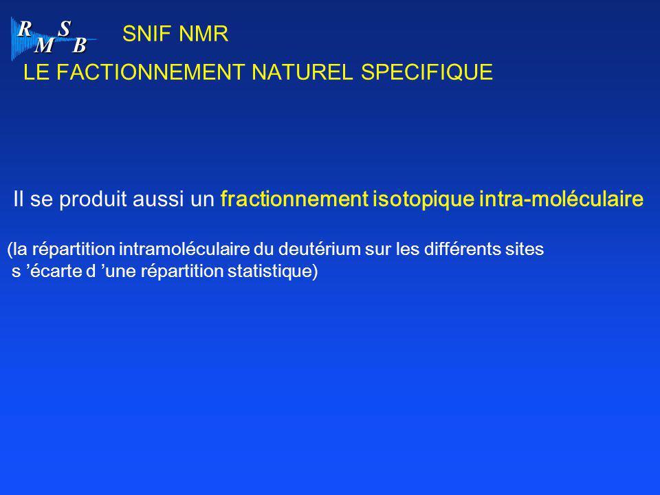 R M S B SNIF NMR LE FACTIONNEMENT NATUREL SPECIFIQUE Il se produit aussi un fractionnement isotopique intra-moléculaire (la répartition intramoléculai
