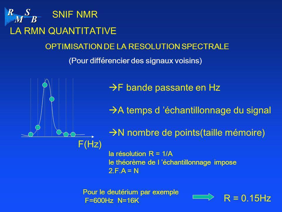 R M S B LA RMN QUANTITATIVE OPTIMISATION DE LA RESOLUTION SPECTRALE (Pour différencier des signaux voisins) F(Hz)  F bande passante en Hz  A temps d