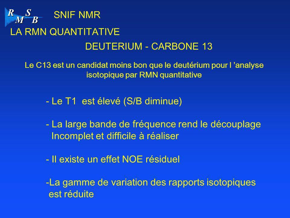 R M S B SNIF NMR LA RMN QUANTITATIVE DEUTERIUM - CARBONE 13 Le C13 est un candidat moins bon que le deutérium pour l 'analyse isotopique par RMN quant