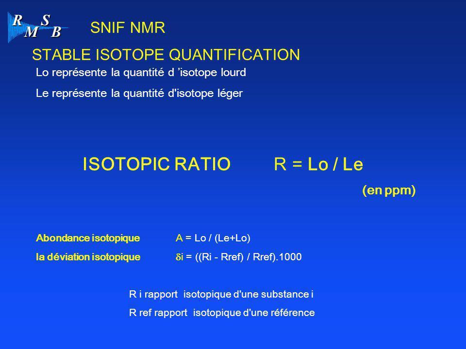 R M S B Lo représente la quantité d 'isotope lourd Le représente la quantité d'isotope léger ISOTOPIC RATIO R = Lo / Le (en ppm) Abondance isotopique