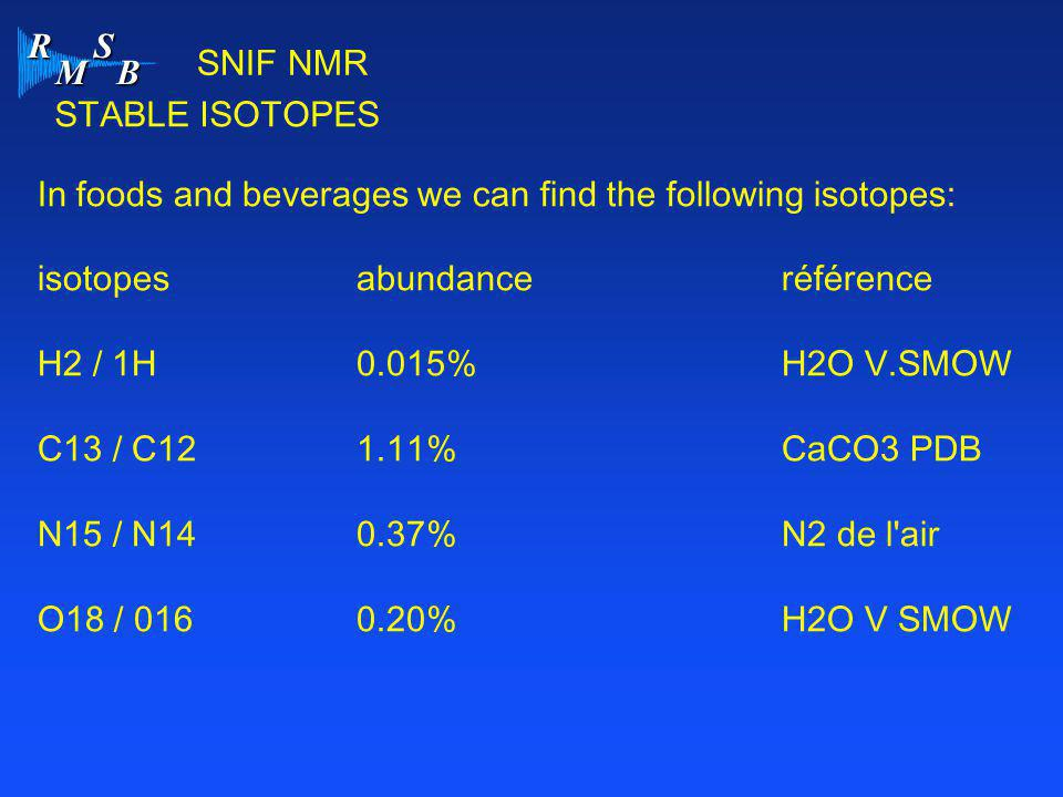 R M S B SNIF NMR In foods and beverages we can find the following isotopes: isotopesabundanceréférence H2 / 1H0.015%H2O V.SMOW C13 / C121.11%CaCO3 PDB