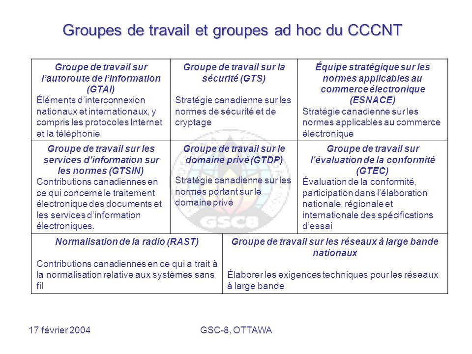 17 février 2004GSC-8, OTTAWA Groupe de travail sur l'autoroute de l'information (GTAI) Éléments d'interconnexion nationaux et internationaux, y compris les protocoles Internet et la téléphonie Groupe de travail sur la sécurité (GTS) Stratégie canadienne sur les normes de sécurité et de cryptage Équipe stratégique sur les normes applicables au commerce électronique (ESNACE) Stratégie canadienne sur les normes applicables au commerce électronique Groupe de travail sur les services d'information sur les normes (GTSIN) Contributions canadiennes en ce qui concerne le traitement électronique des documents et les services d'information électroniques.