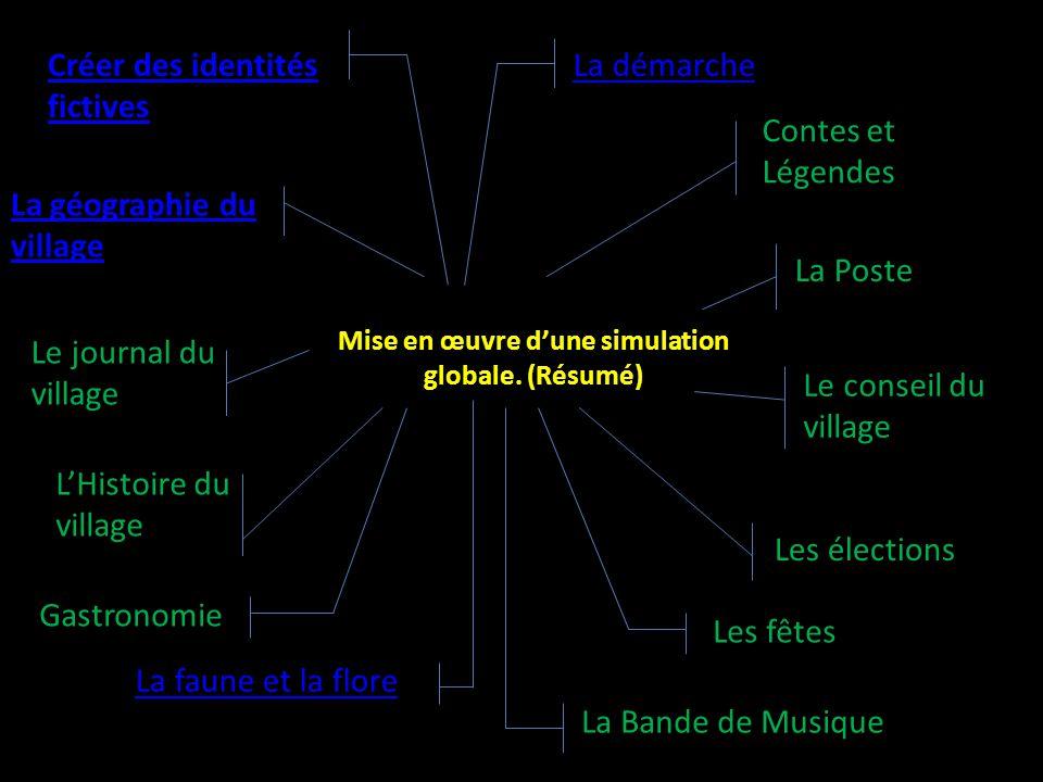 Les simulations globales. Introduction. Miguel Ángel Martínez Cabezas.