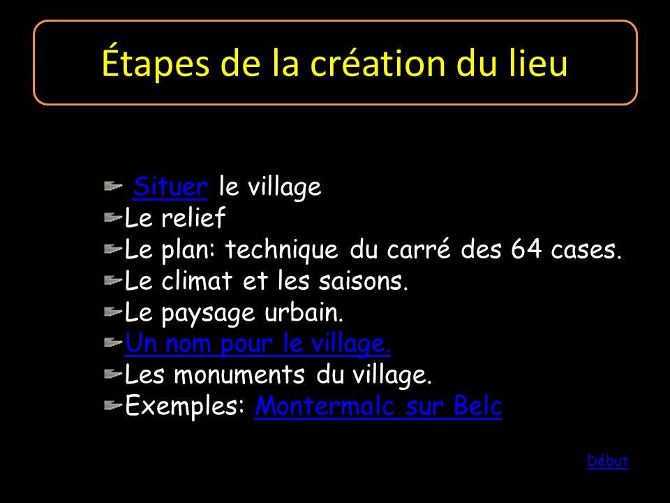 Étapes de la création du lieu Situer le villageSituer Le relief Le plan: technique du carré des 64 cases. Le climat et les saisons. Le paysage urbain.