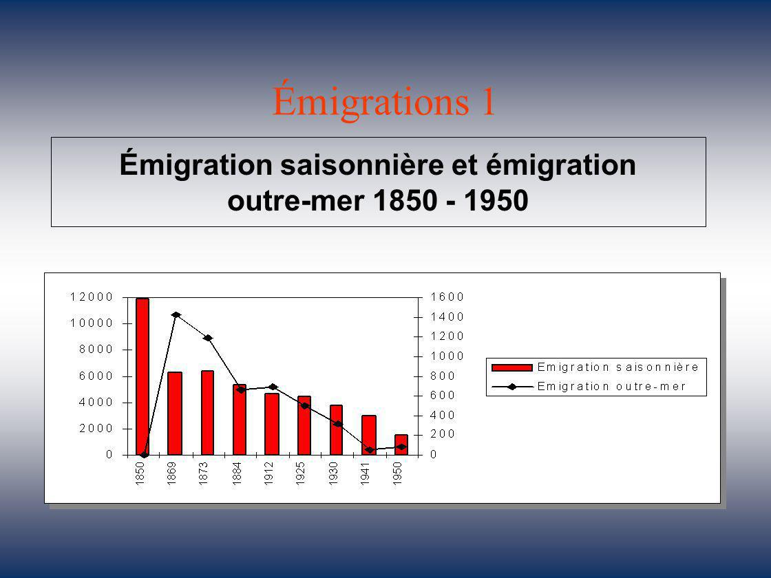 Émigrations 1 Émigration saisonnière et émigration outre-mer 1850 - 1950