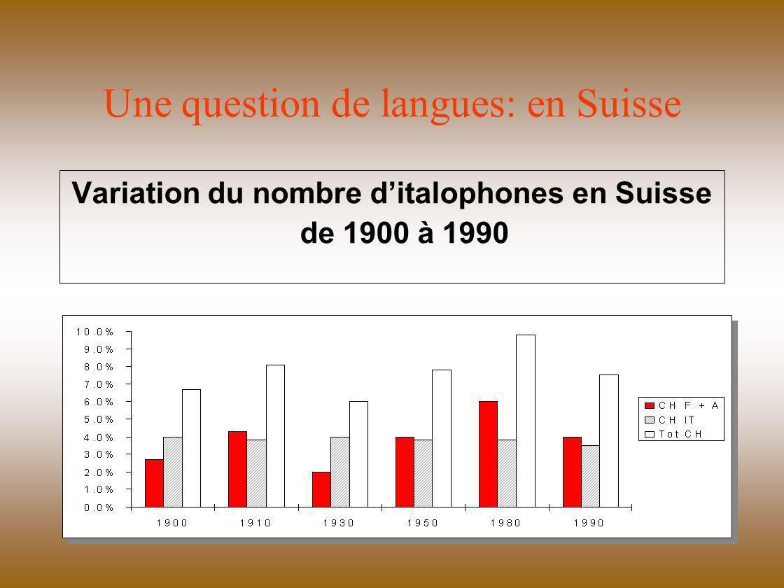 Une question de langues: en Suisse Variation du nombre d'italophones en Suisse de 1900 à 1990