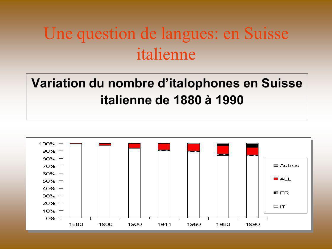 Une question de langues: en Suisse italienne Variation du nombre d'italophones en Suisse italienne de 1880 à 1990