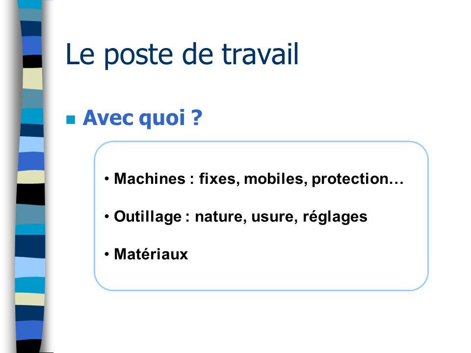 Machines : fixes, mobiles, protection… Outillage : nature, usure, réglages Matériaux Le poste de travail n Avec quoi ?