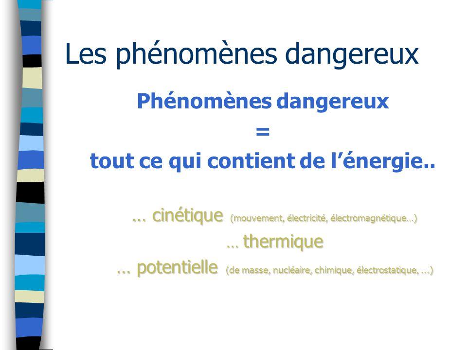 Les phénomènes dangereux Phénomènes dangereux = tout ce qui contient de l'énergie.. … cinétique (mouvement, électricité, électromagnétique…) … thermiq
