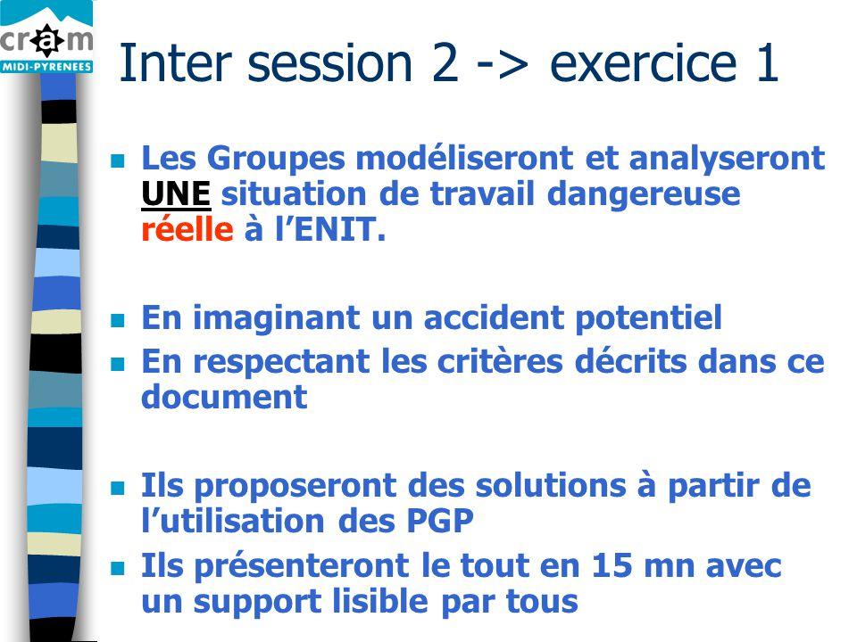 Inter session 2 -> exercice 1 n Les Groupes modéliseront et analyseront UNE situation de travail dangereuse réelle à l'ENIT. n En imaginant un acciden