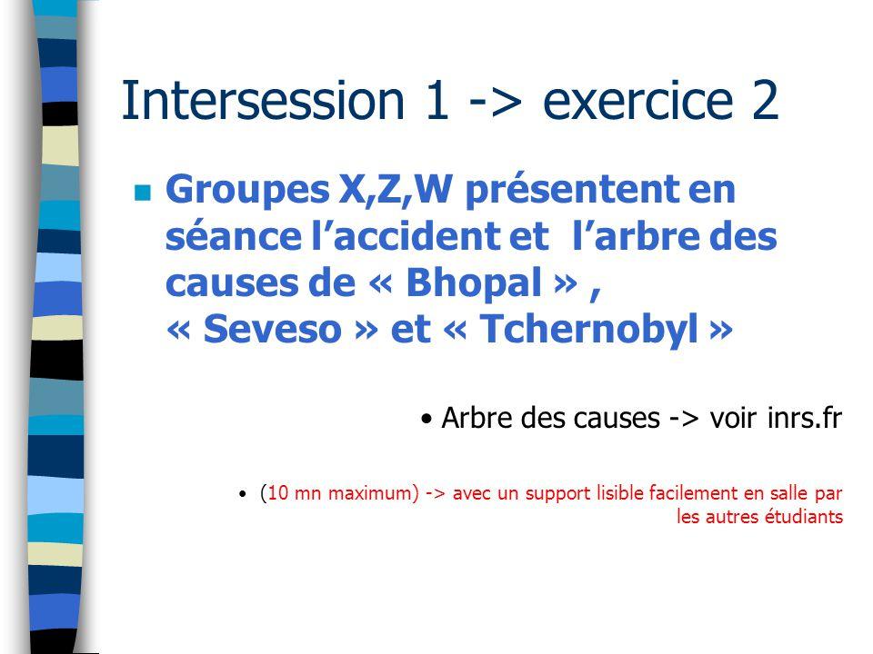 Intersession 1 -> exercice 2 n Groupes X,Z,W présentent en séance l'accident et l'arbre des causes de « Bhopal », « Seveso » et « Tchernobyl » Arbre d