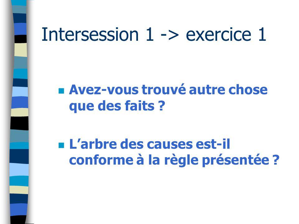 Intersession 1 -> exercice 1 n Avez-vous trouvé autre chose que des faits ? n L'arbre des causes est-il conforme à la règle présentée ?