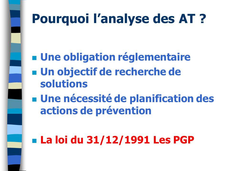 Pourquoi l'analyse des AT ? n Une obligation réglementaire n Un objectif de recherche de solutions n Une nécessité de planification des actions de pré