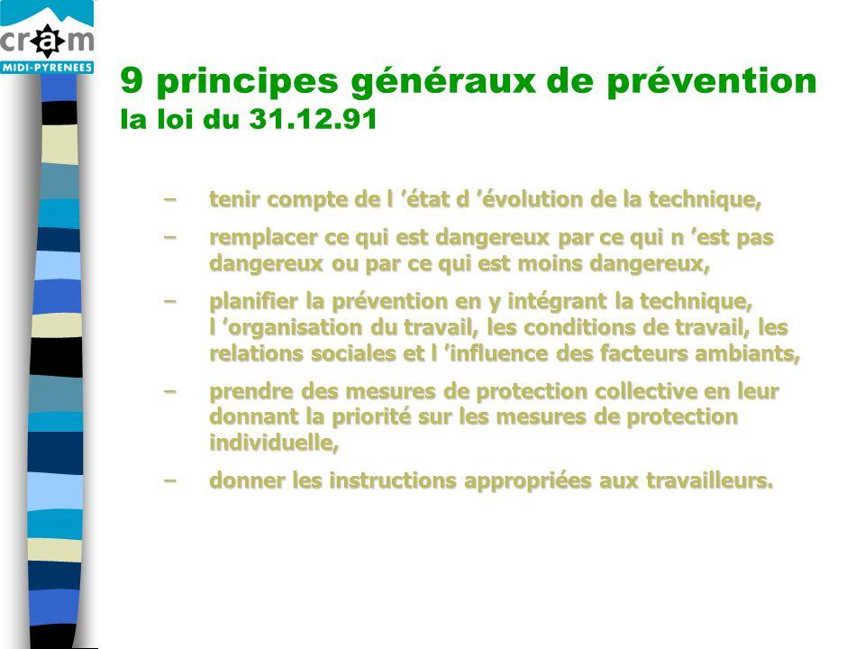 9 principes généraux de prévention la loi du 31.12.91 –tenir compte de l 'état d 'évolution de la technique, –remplacer ce qui est dangereux par ce qu