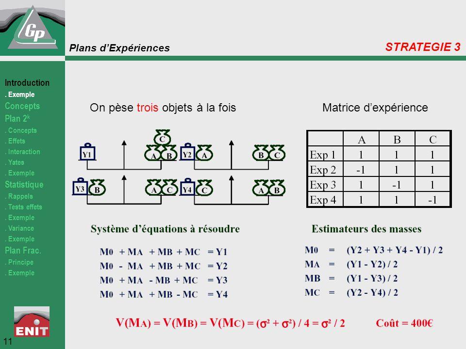 Plans d'Expériences On pèse trois objets à la foisMatrice d'expérience 11 STRATEGIE 3 Introduction. Exemple Concepts Plan 2 k. Concepts. Effets. Inter