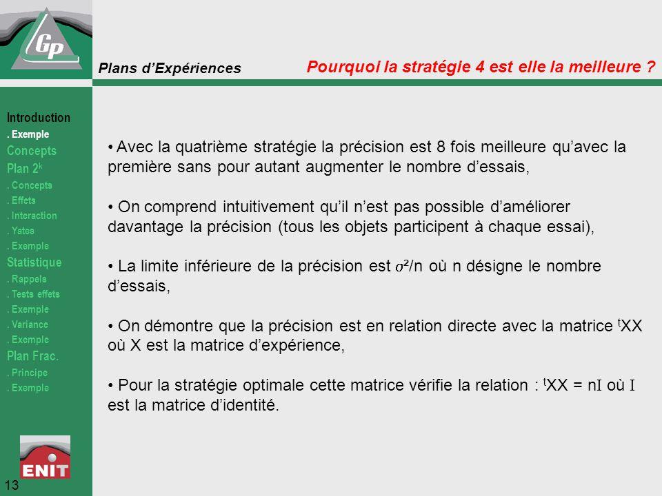 Plans d'Expériences Pourquoi la stratégie 4 est elle la meilleure ? Avec la quatrième stratégie la précision est 8 fois meilleure qu'avec la première