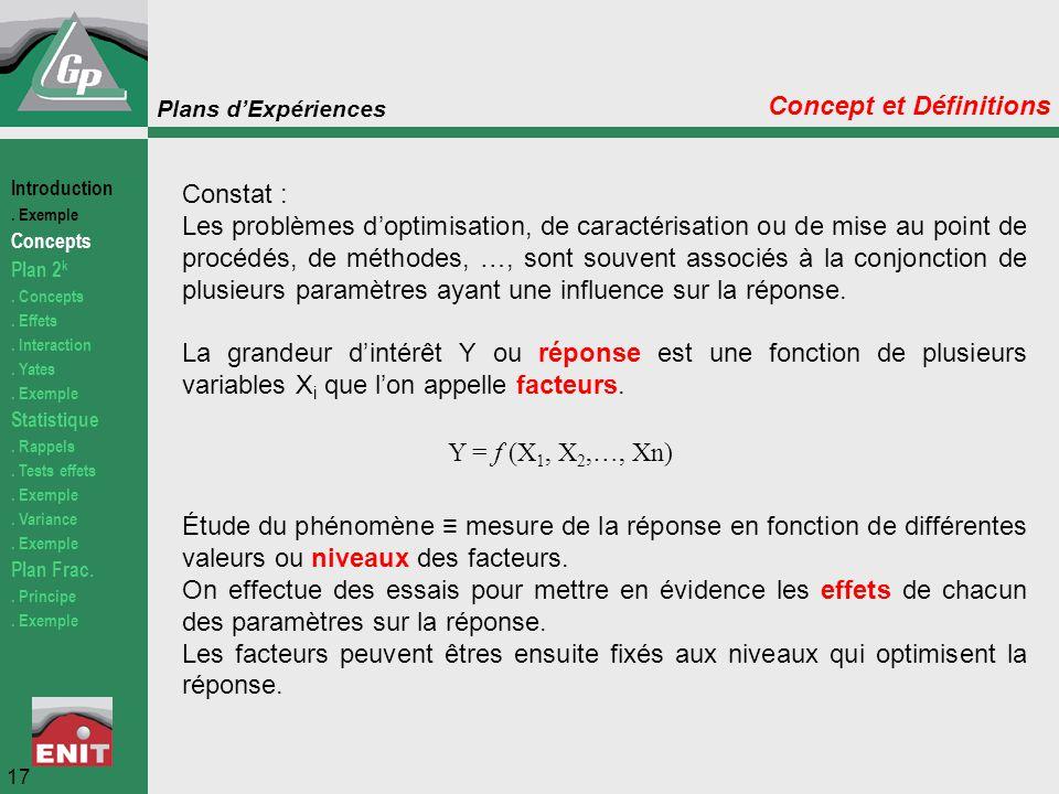 Plans d'Expériences Concept et Définitions Constat : Les problèmes d'optimisation, de caractérisation ou de mise au point de procédés, de méthodes, …,