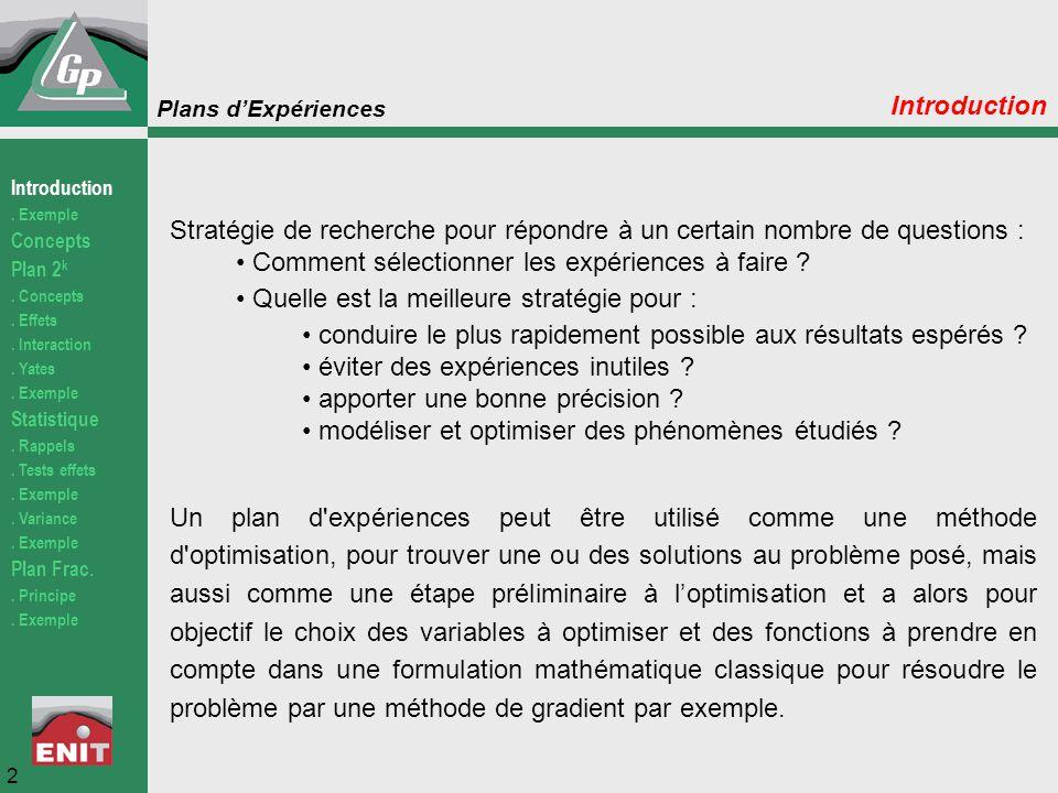 2 Introduction Stratégie de recherche pour répondre à un certain nombre de questions : Comment sélectionner les expériences à faire ? Quelle est la me