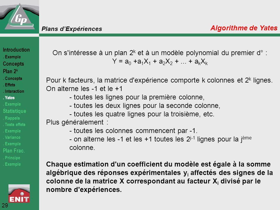 Plans d'Expériences 29 Algorithme de Yates Pour k facteurs, la matrice d'expérience comporte k colonnes et 2 k lignes. On alterne les -1 et le +1 - to