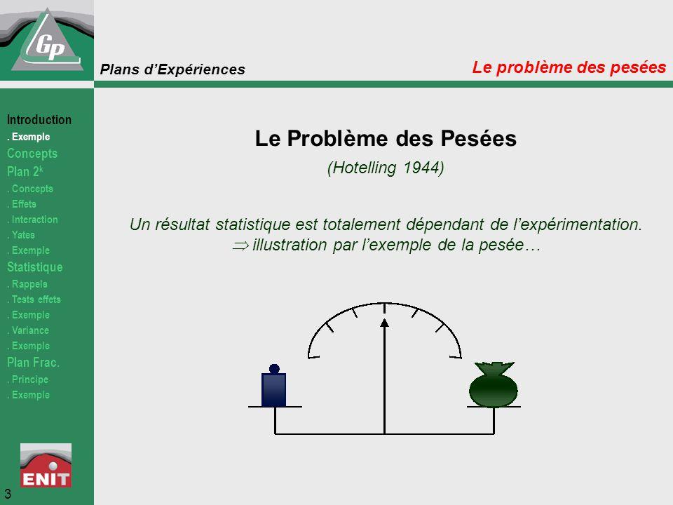 Plans d'Expériences Le problème des pesées Le Problème des Pesées Un résultat statistique est totalement dépendant de l'expérimentation.  illustratio