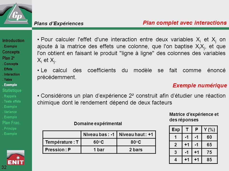 Plans d'Expériences 32 Plan complet avec interactions Pour calculer l'effet d'une interaction entre deux variables X i et X j on ajoute à la matrice d