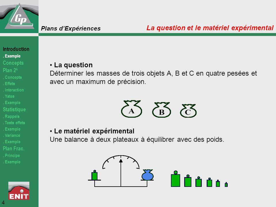 Plans d'Expériences La question et le matériel expérimental La question Déterminer les masses de trois objets A, B et C en quatre pesées et avec un ma