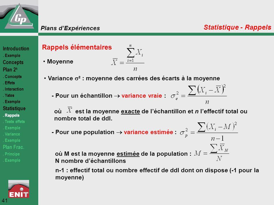 Plans d'Expériences 41 Statistique - Rappels Moyenne Variance  ² : moyenne des carrées des écarts à la moyenne Rappels élémentaires - Pour un échanti