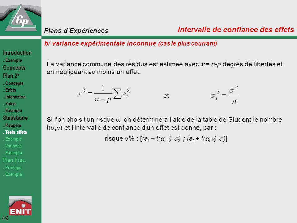 Plans d'Expériences 49 Intervalle de confiance des effets b/ variance expérimentale inconnue (cas le plus courrant) La variance commune des résidus es
