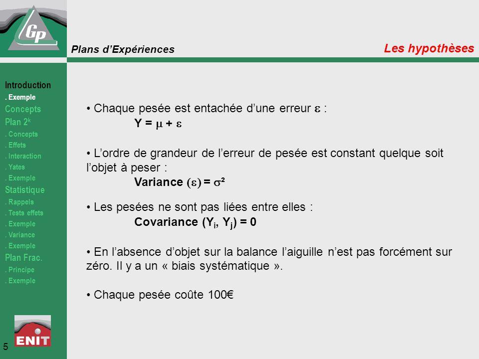 Plans d'Expériences Les hypothèses Chaque pesée est entachée d'une erreur  : Y =  +  L'ordre de grandeur de l'erreur de pesée est constant quelque
