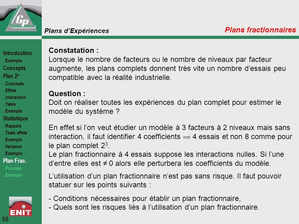 Plans d'Expériences 58 Plans fractionnaires Constatation : Lorsque le nombre de facteurs ou le nombre de niveaux par facteur augmente, les plans compl