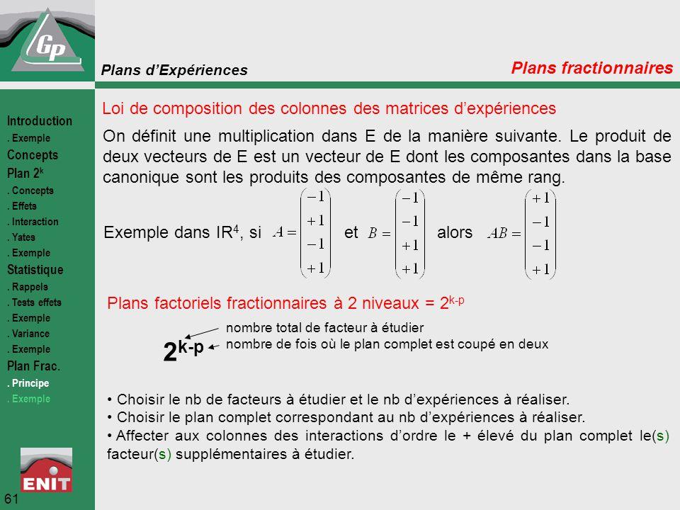Plans d'Expériences 61 Plans fractionnaires Loi de composition des colonnes des matrices d'expériences Exemple dans IR 4, sietalors On définit une mul