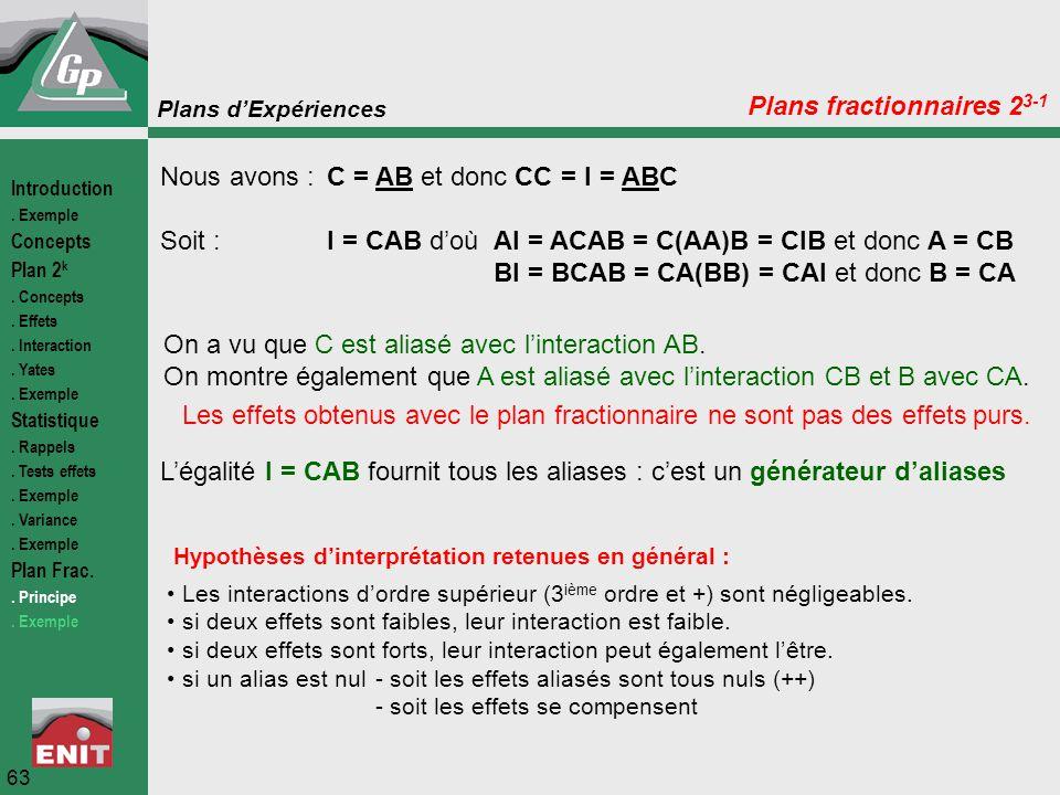 Plans d'Expériences 63 Nous avons :C = AB et donc CC = I = ABC Soit :I = CAB d'oùAI = ACAB = C(AA)B = CIB et donc A = CB BI = BCAB = CA(BB) = CAI et d