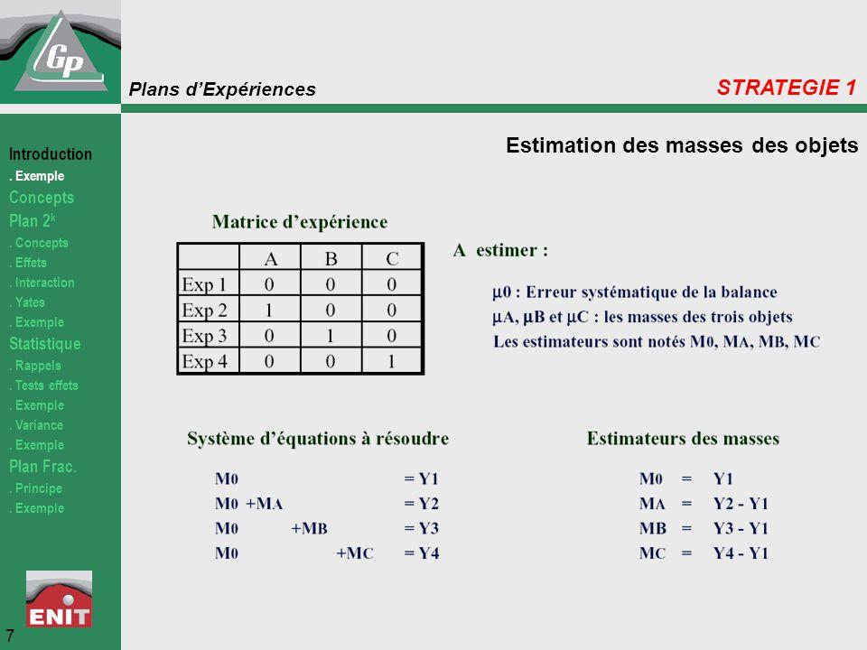 Plans d'Expériences Estimation des masses des objets 7 STRATEGIE 1 Introduction. Exemple Concepts Plan 2 k. Concepts. Effets. Interaction. Yates. Exem