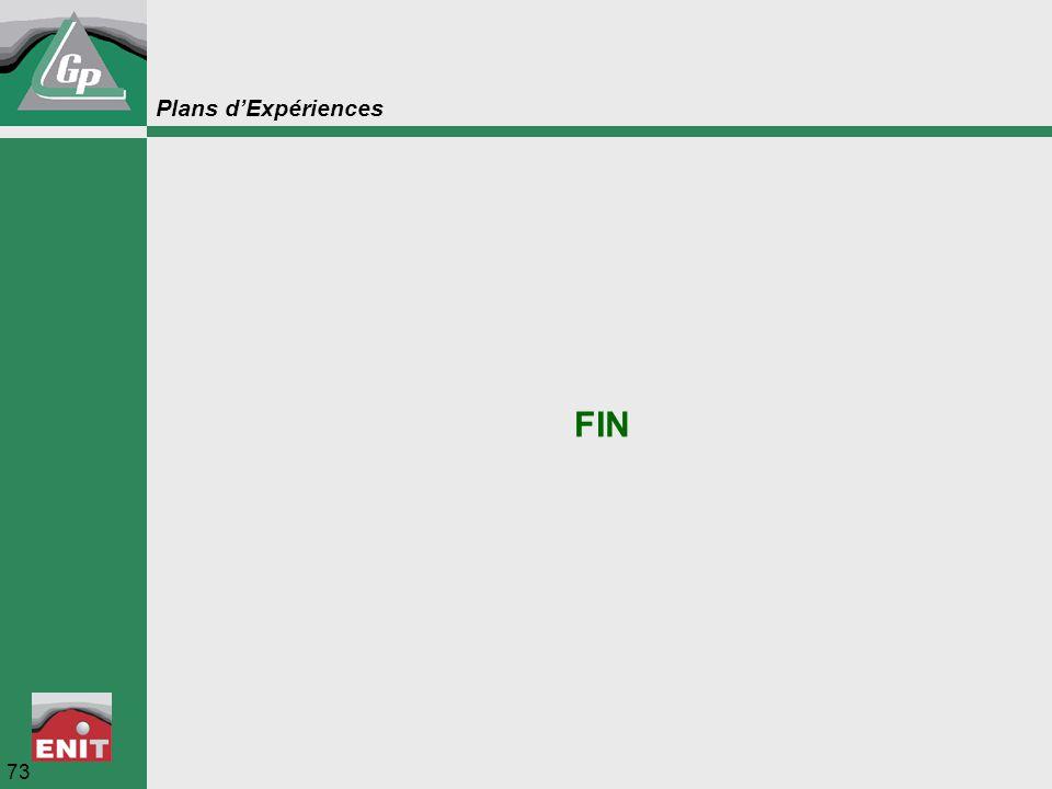 Plans d'Expériences 73 FIN