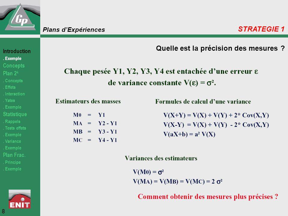 Plans d'Expériences Quelle est la précision des mesures ? 8 STRATEGIE 1 Introduction. Exemple Concepts Plan 2 k. Concepts. Effets. Interaction. Yates.