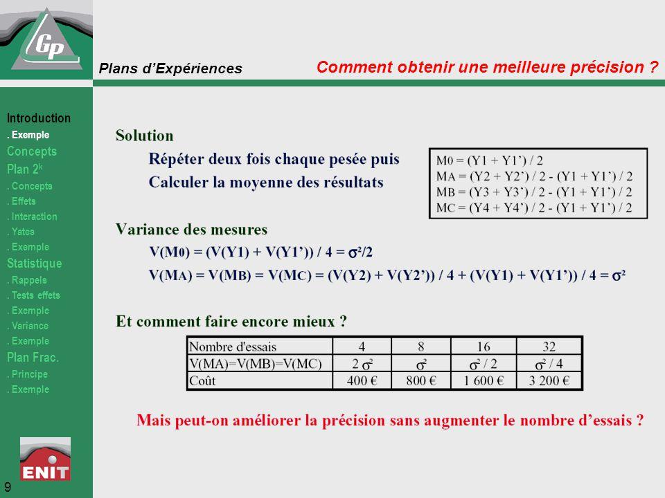 Plans d'Expériences Comment obtenir une meilleure précision ? 9 Introduction. Exemple Concepts Plan 2 k. Concepts. Effets. Interaction. Yates. Exemple