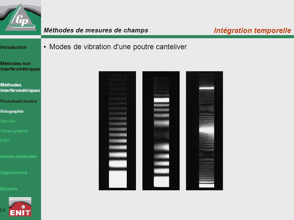 Méthodes de mesures de champs 14 Intégration temporelle Modes de vibration d une poutre canteliver Introduction Méthodes non interférométriques Méthodes interférométriques Photoélasticimétrie Holographie Speckle Shearographie ESPI Autres méthodes Applications Moyens