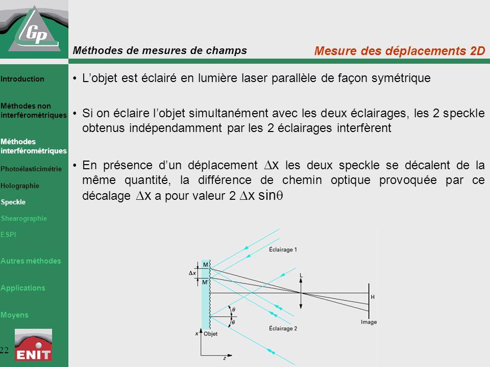 Méthodes de mesures de champs 22 Mesure des déplacements 2D L'objet est éclairé en lumière laser parallèle de façon symétrique Si on éclaire l'objet simultanément avec les deux éclairages, les 2 speckle obtenus indépendamment par les 2 éclairages interfèrent En présence d'un déplacement  x les deux speckle se décalent de la même quantité, la différence de chemin optique provoquée par ce décalage  x a pour valeur 2  x sin  Introduction Méthodes non interférométriques Méthodes interférométriques Photoélasticimétrie Holographie Speckle Shearographie ESPI Autres méthodes Applications Moyens