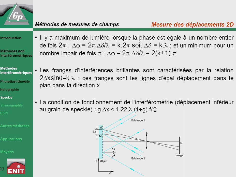 Méthodes de mesures de champs 23 Mesure des déplacements 2D Il y a maximum de lumière lorsque la phase est égale à un nombre entier de fois 2  =